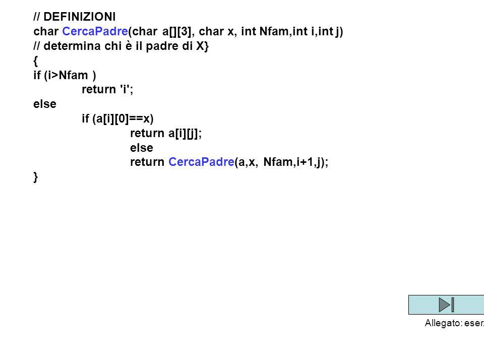 char CercaPadre(char a[][3], char x, int Nfam,int i,int j)